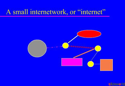 IP and Networking Basics New