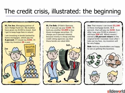 Financial Crisis in U.S.