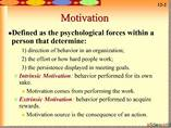 Motivation Powerpoint Templates Motivation PPT Motivation Powerpoint Presentation PPT on Motivation motivation slides motivation slide show