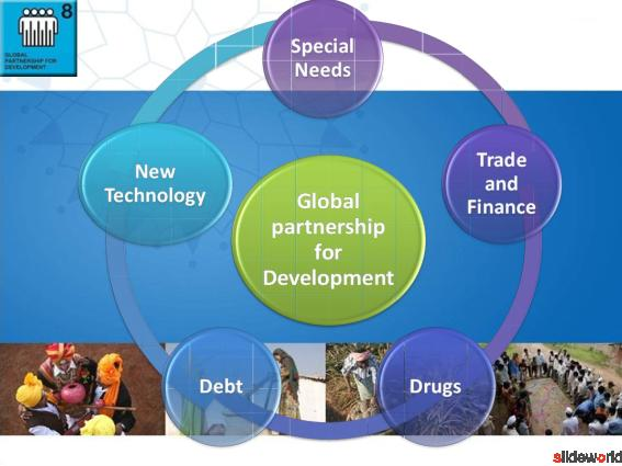 Creating a Global Partnership for Development