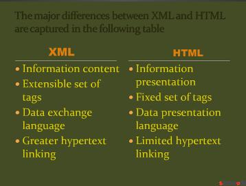 XML BASIC TUTORIAL