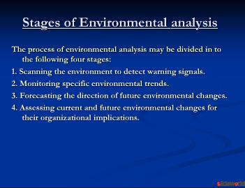 BUSINESS ENVIRONMENTAL ANALYSIS