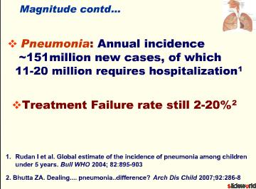 Childhood pneumonia New