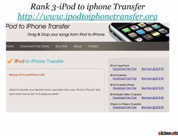 Top 5 Sites on iPod Backup Software
