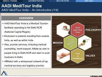 Aadi Meditour India A New Buzz In The Medical Tourism Industry  