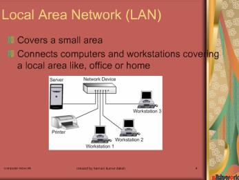 introduction fo computer networks