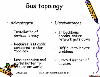 introduction fo  network topologies