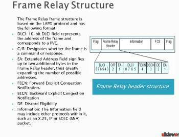 frame relay and ATM