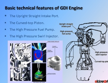 Seminar on GDI Engines