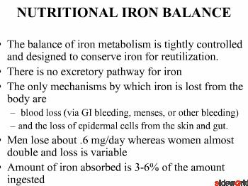 Iron Deiciency Anaemia