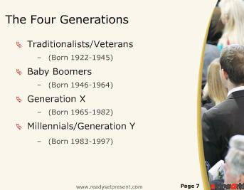 Generations at Work Understanding and Influencing (Modern) PowerPoint Presentation Content 152 slides