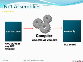 Assemblies in .net