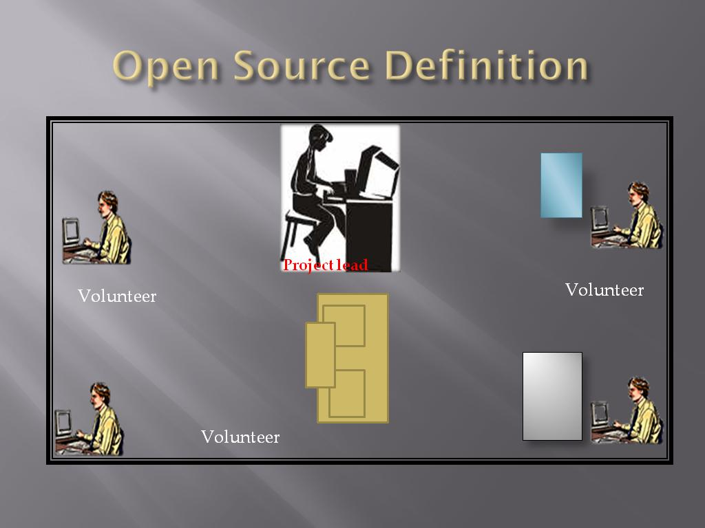open source by RRA, Rajiv Rahul Abneesh