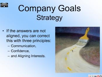 How to Align Employees and Company Interests