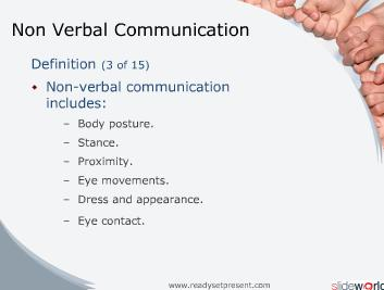 Non-Verbal Communication (Modern) PowerPoint Content