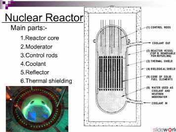 Nuclear power plant and its importance in India