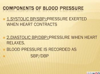 HIGH BLOOD PRESSURE(FOR COMMON MAN)