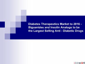 Diabetes Therapeutics Market to 2016 