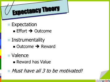 HRM-Motivation  Reward Management