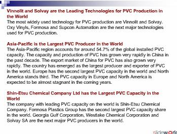 Polyvinyl Chloride (PVC) Supply Dynamics to 2020