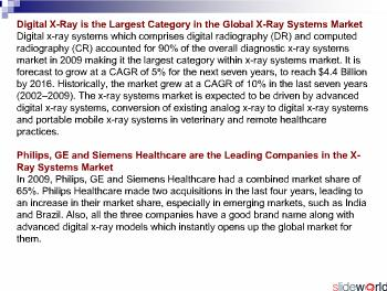 X-Ray Systems Market to 2016