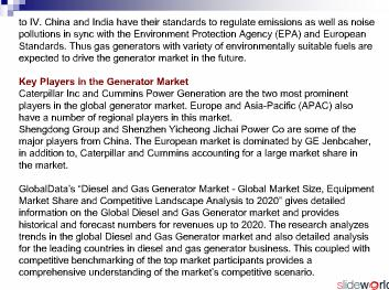 Diesel and Gas Generator Market