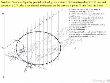 Engineering Drawing Curve