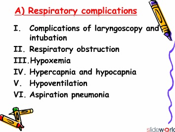 COMPLICATIONS  OF GENERAL ANESTHESIA