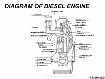 diesel engine