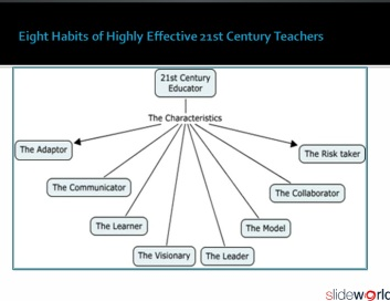 survival of teacher in 21st century