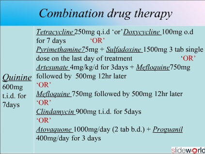 Drug therapy of malaria