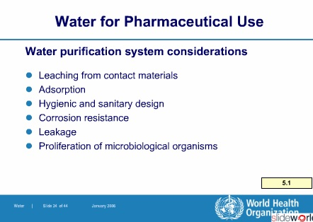 Validation of Water System In a Pharma Industry