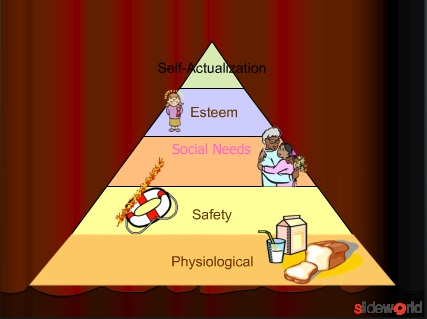 maslow
