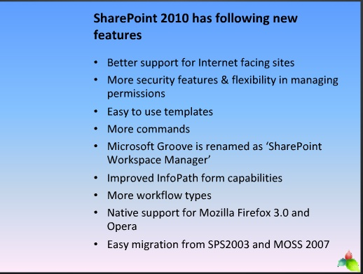 SharePoint Link