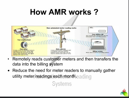 automatic meter reading