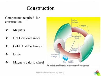 magnetic refrigiration