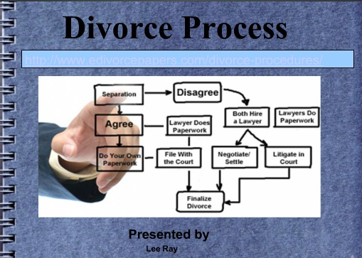 Basic Steps of the Divorce Process
