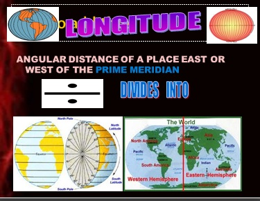 latitudes and longitudes full chapter