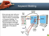 Keys to PPC Success