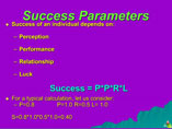 P2RL - A Formula for Successful Career by Dr. Ashutosh Karnatak