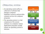 Operating System Collaboration