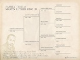 Martin Luther King Jr. Family Tree & Ancestry