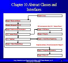 Chapter 10 Abstract Classes andInterfaces