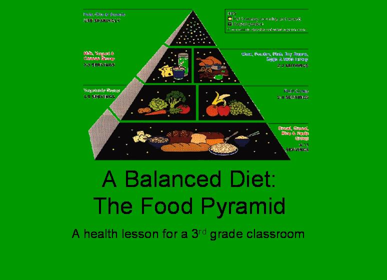 A Balanced Diet The Food Pyramid