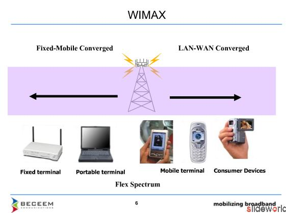 WIMAX Technology for Connecting India A. Paulraj