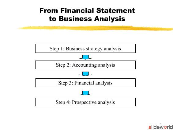 From Financial Statement to Business Analysis