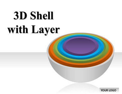 3D Shell With Layer Chart Powerpoint Templates