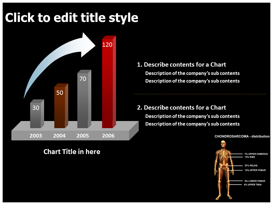 Chondrosarcoma Powerpoint Templates