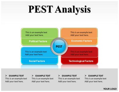 Pest Analysis Powerpoint Template Powerpoint Templates