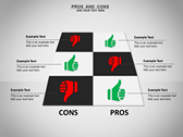 Pros and Cons powerpoint download